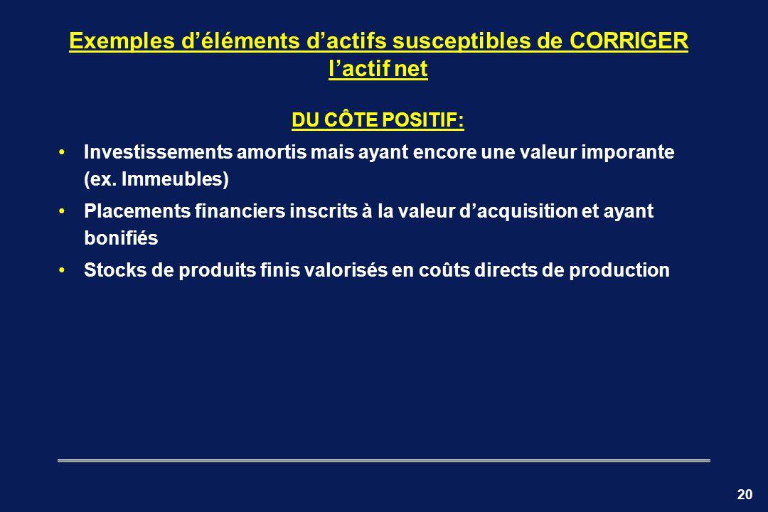 Exemples d'éléments d'actifs susceptibles de CORRIGER l'actif net