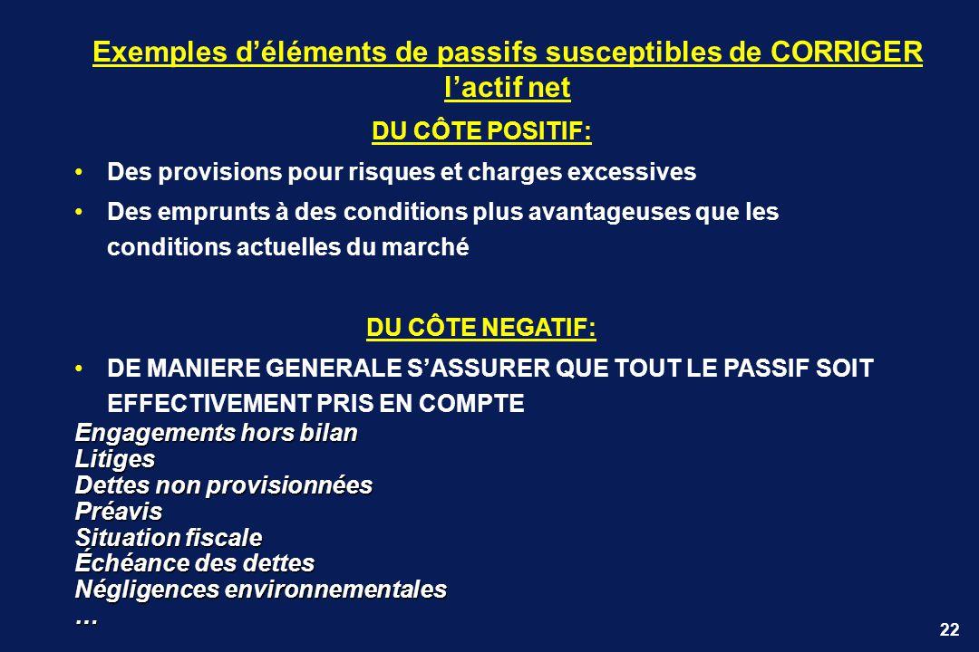 Exemples d'éléments de passifs susceptibles de CORRIGER l'actif net
