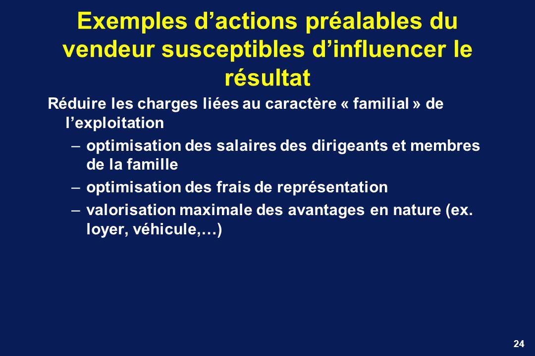 Exemples d'actions préalables du vendeur susceptibles d'influencer le résultat