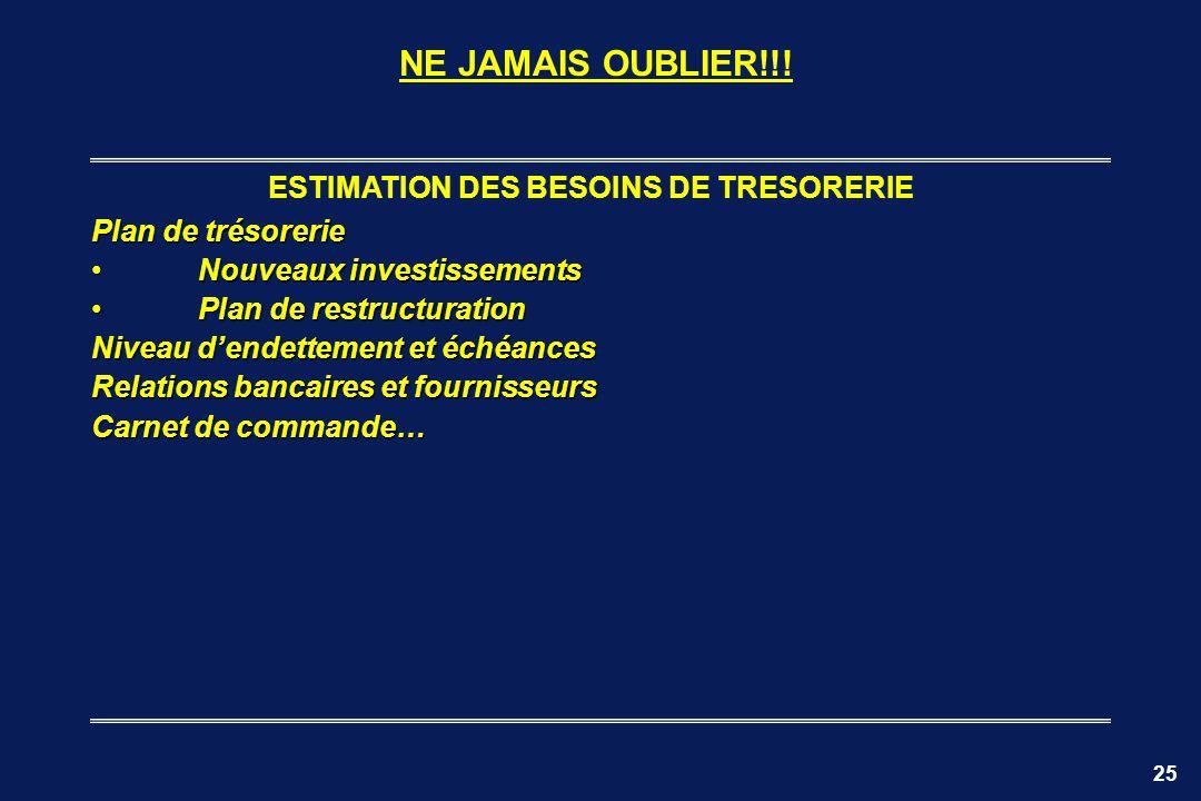 ESTIMATION DES BESOINS DE TRESORERIE