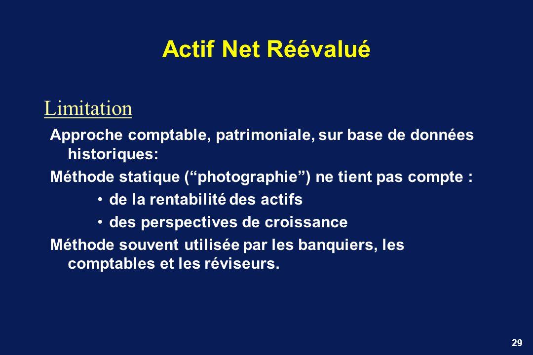 Actif Net Réévalué Limitation