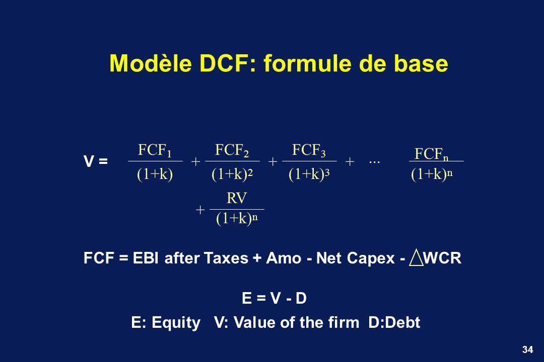 Modèle DCF: formule de base