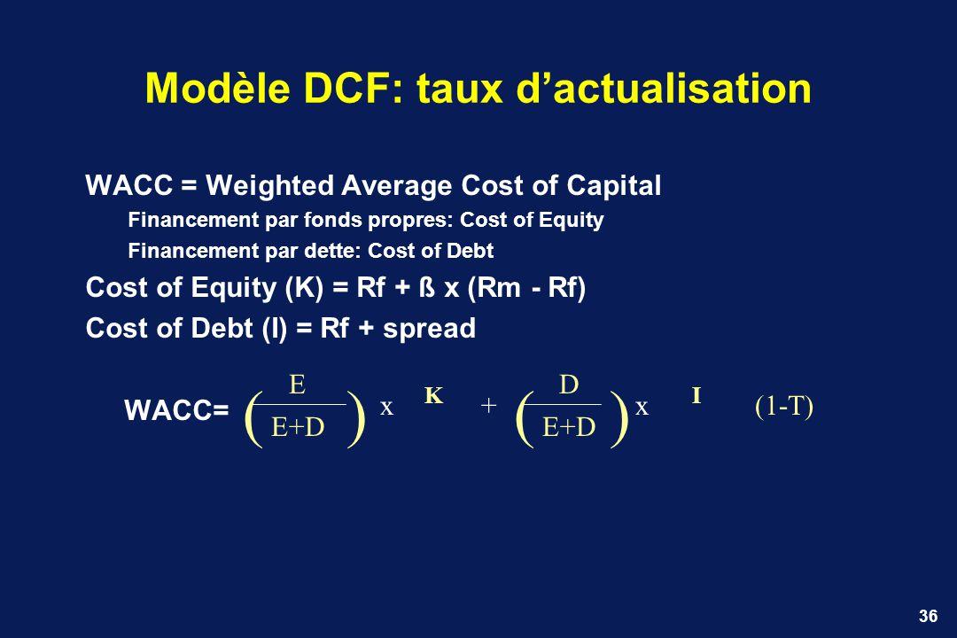 Modèle DCF: taux d'actualisation