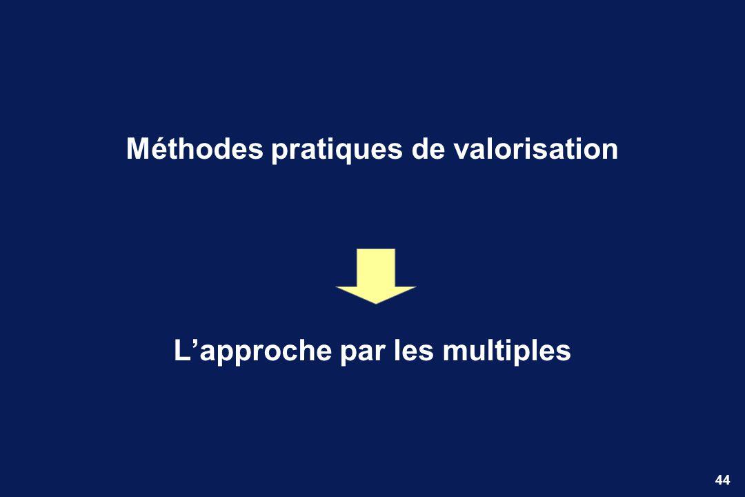 Méthodes pratiques de valorisation L'approche par les multiples