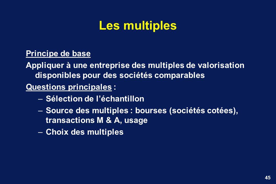 Les multiples Principe de base