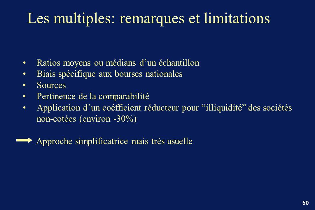 Les multiples: remarques et limitations