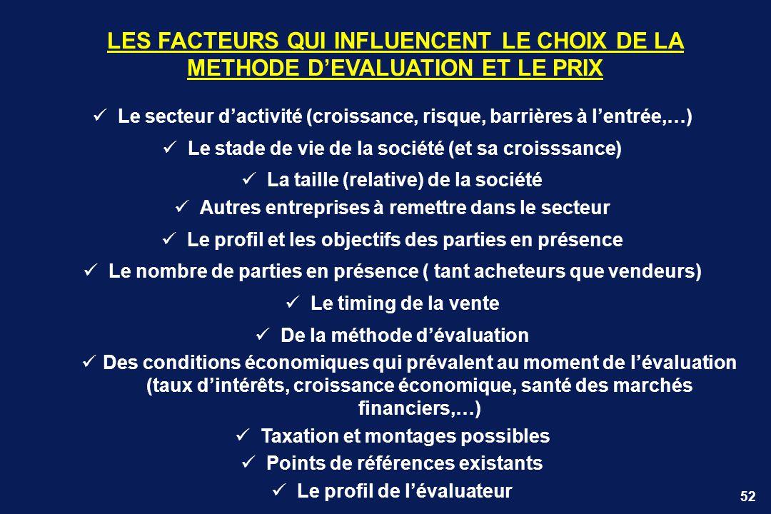 LES FACTEURS QUI INFLUENCENT LE CHOIX DE LA METHODE D'EVALUATION ET LE PRIX
