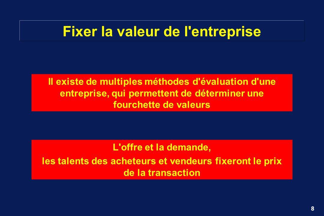 Fixer la valeur de l entreprise