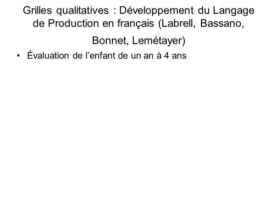 Grilles qualitatives : Développement du Langage de Production en français (Labrell, Bassano, Bonnet, Lemétayer)