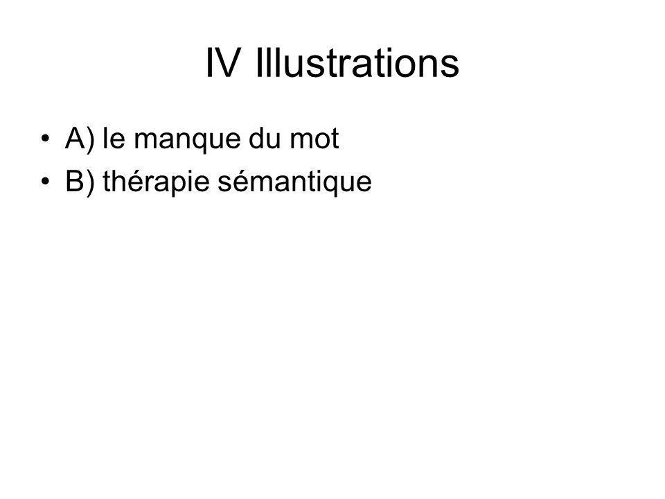 IV Illustrations A) le manque du mot B) thérapie sémantique