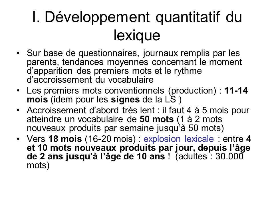 I. Développement quantitatif du lexique