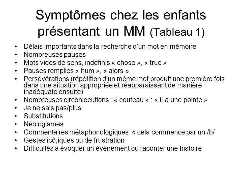 Symptômes chez les enfants présentant un MM (Tableau 1)