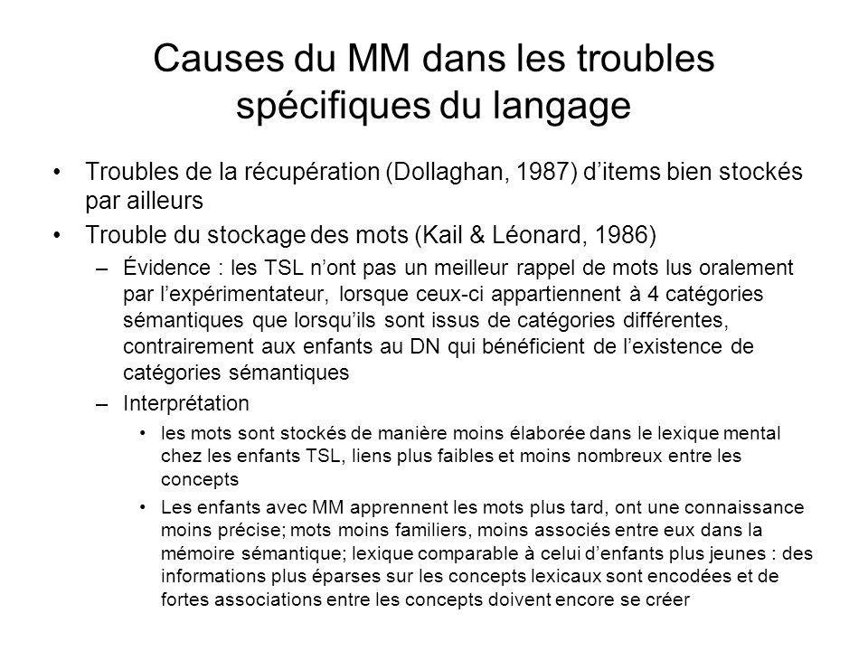 Causes du MM dans les troubles spécifiques du langage