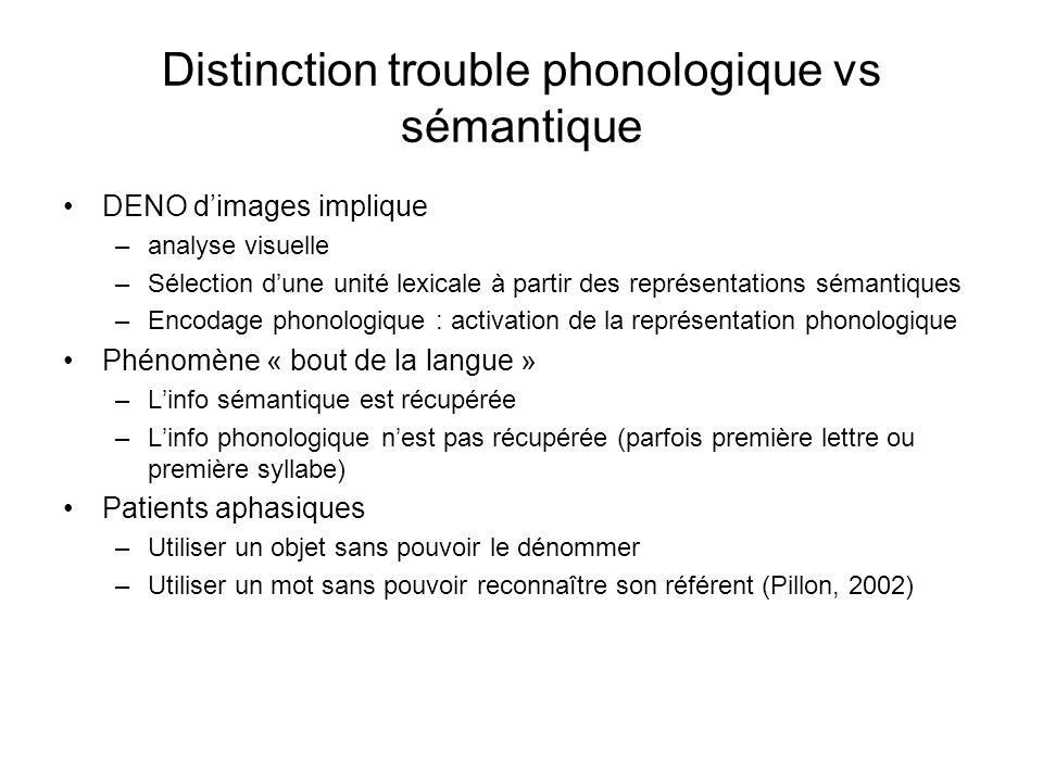 Distinction trouble phonologique vs sémantique
