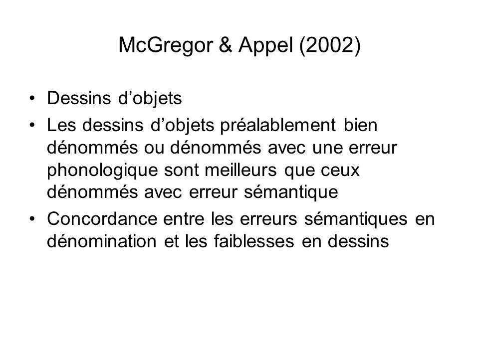 McGregor & Appel (2002) Dessins d'objets