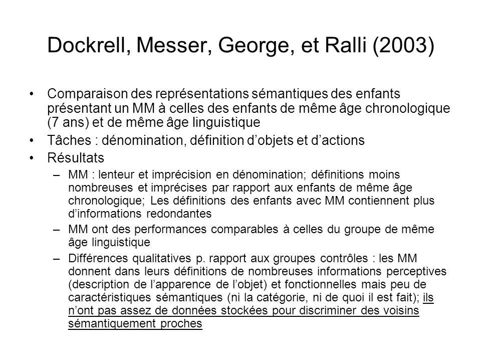 Dockrell, Messer, George, et Ralli (2003)