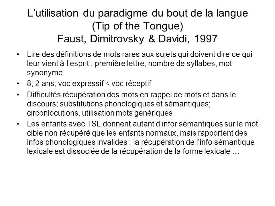 L'utilisation du paradigme du bout de la langue (Tip of the Tongue) Faust, Dimitrovsky & Davidi, 1997
