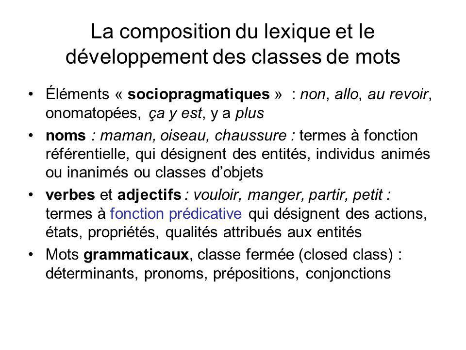 La composition du lexique et le développement des classes de mots
