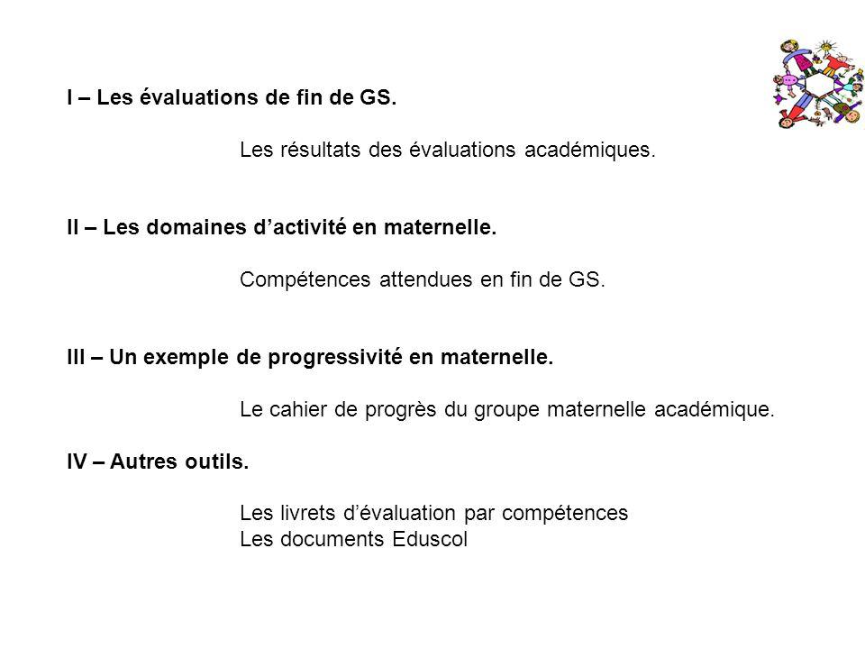 I – Les évaluations de fin de GS.