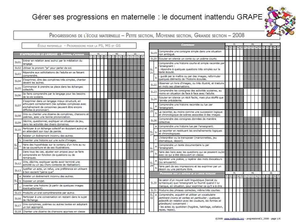 Gérer ses progressions en maternelle : le document inattendu GRAPE