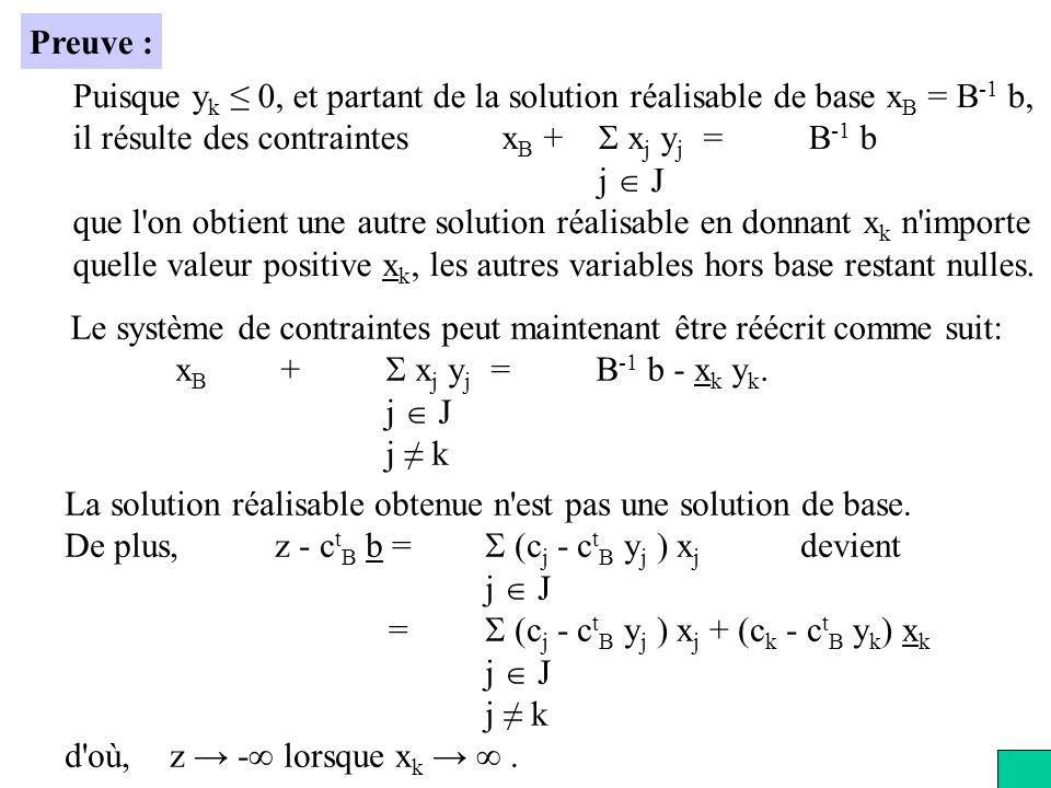 Preuve : Puisque yk ≤ 0, et partant de la solution réalisable de base xB = B-1 b, il résulte des contraintes xB +  xj yj = B-1 b.