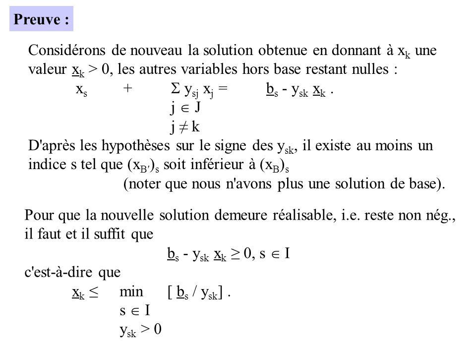 Preuve : Considérons de nouveau la solution obtenue en donnant à xk une. valeur xk > 0, les autres variables hors base restant nulles :