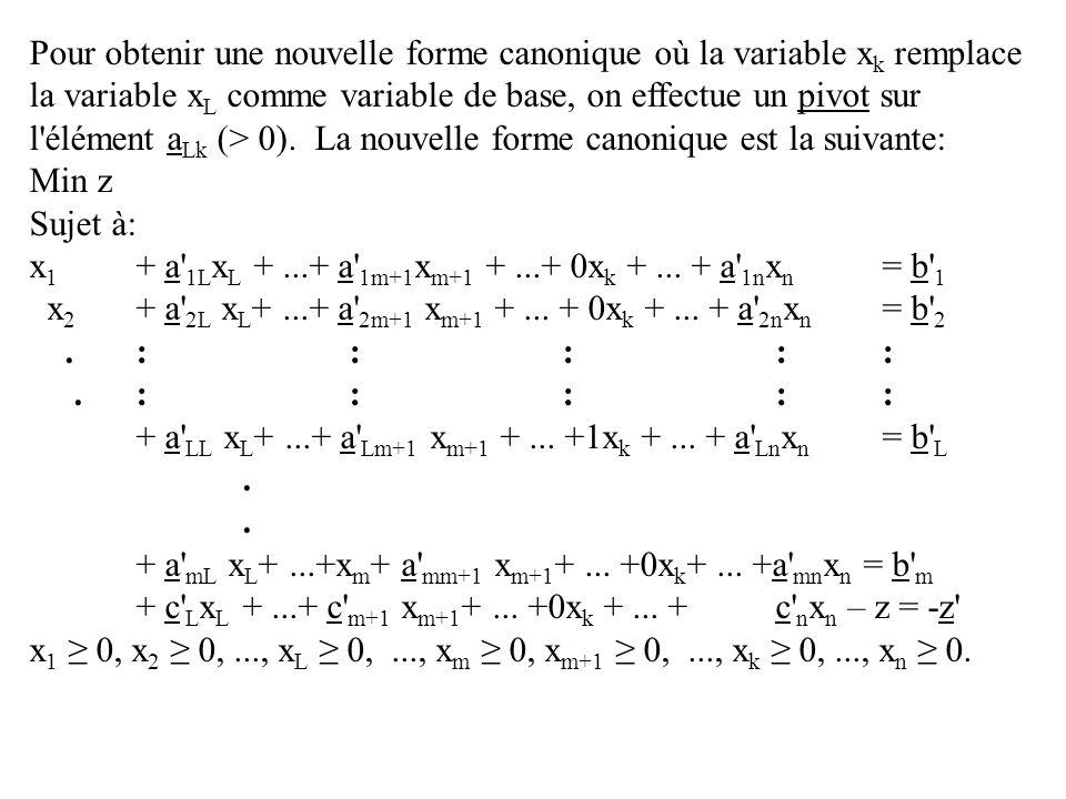 Pour obtenir une nouvelle forme canonique où la variable xk remplace
