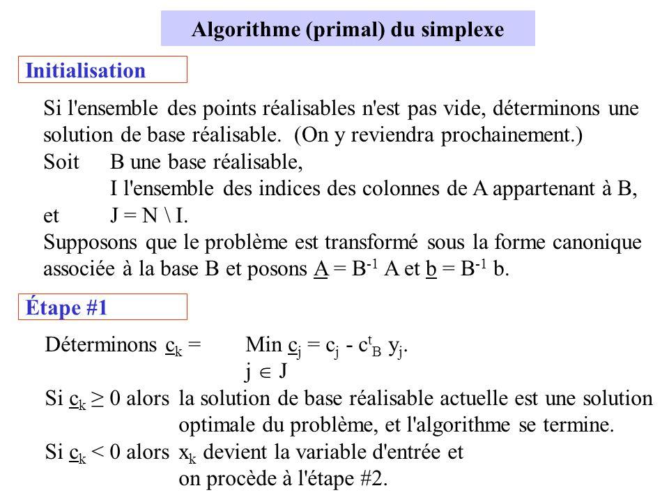 Algorithme (primal) du simplexe