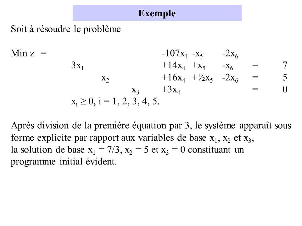 Exemple Soit à résoudre le problème. Min z = -107x4 -x5 -2x6. 3x1 +14x4 +x5 -x6 = 7. x2 +16x4 +½x5 -2x6 = 5.