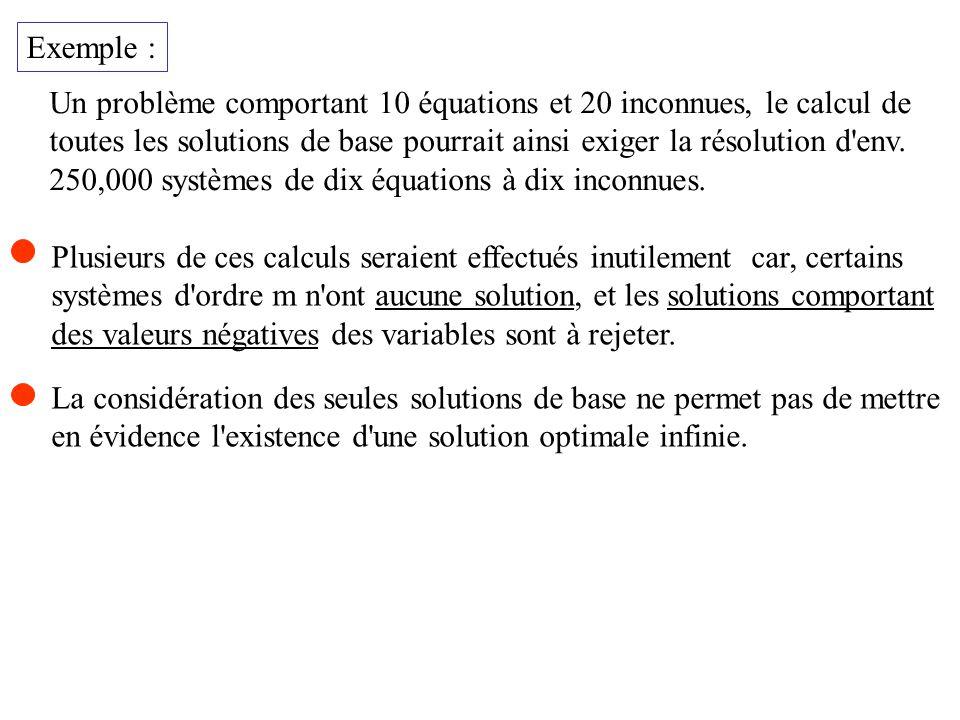 Exemple : Un problème comportant 10 équations et 20 inconnues, le calcul de. toutes les solutions de base pourrait ainsi exiger la résolution d env.