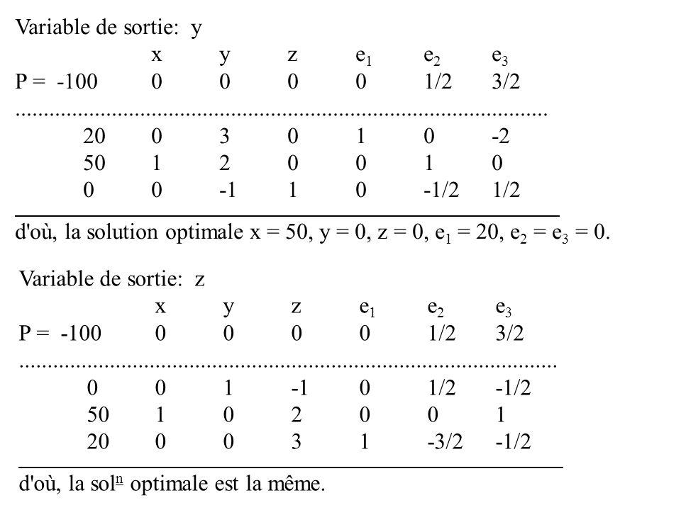 Variable de sortie: y x y z e1 e2 e3. P = -100 0 0 0 0 1/2 3/2.