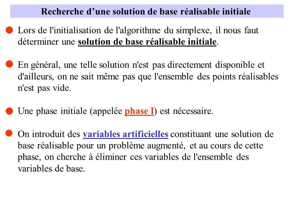 Recherche d'une solution de base réalisable initiale