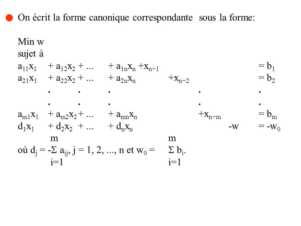 On écrit la forme canonique correspondante sous la forme: