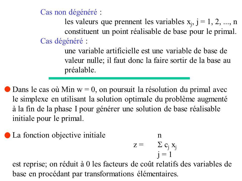 Cas non dégénéré : les valeurs que prennent les variables xj, j = 1, 2, ..., n. constituent un point réalisable de base pour le primal.