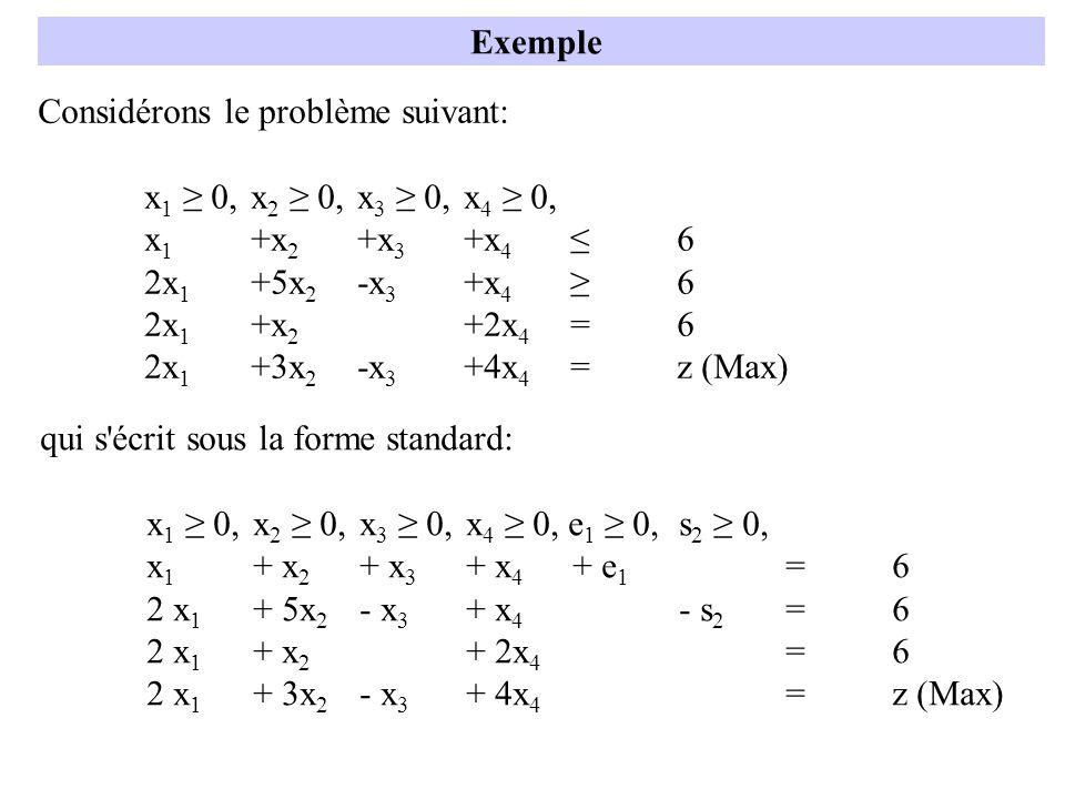 Exemple Considérons le problème suivant: x1 ≥ 0, x2 ≥ 0, x3 ≥ 0, x4 ≥ 0, x1 +x2 +x3 +x4 ≤ 6. 2x1 +5x2 -x3 +x4 ≥ 6.
