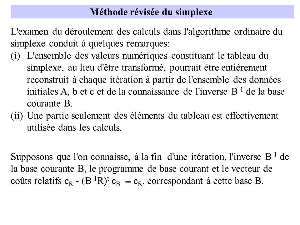 Méthode révisée du simplexe