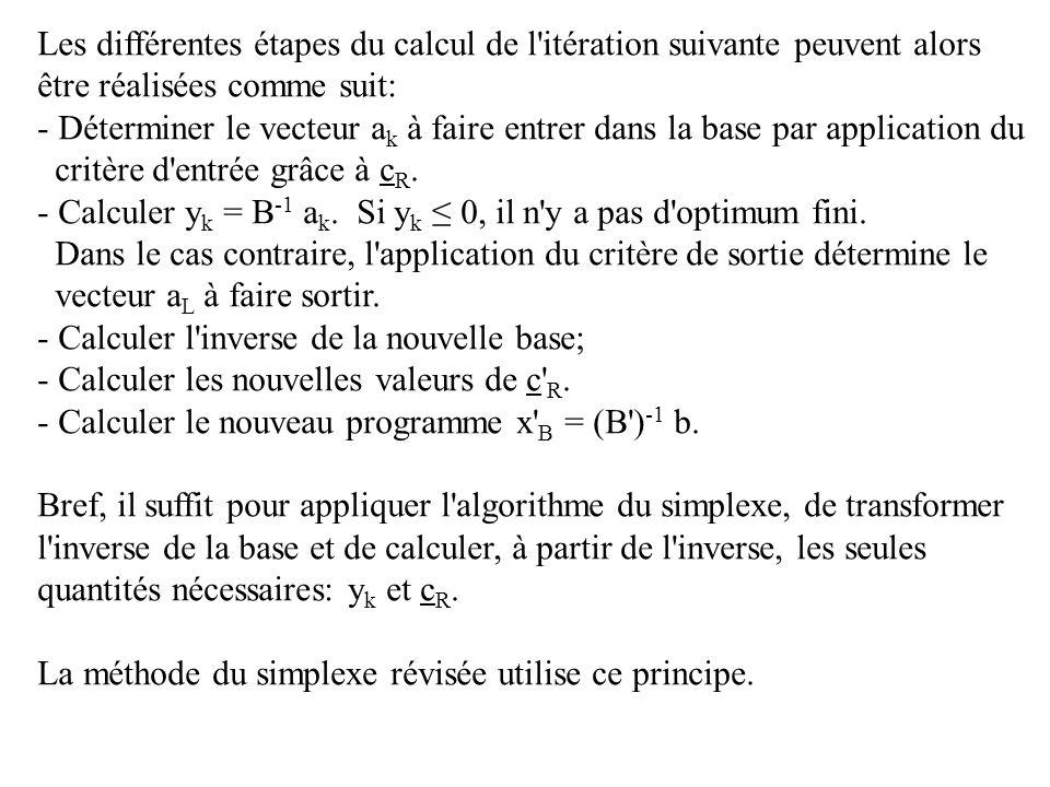 Les différentes étapes du calcul de l itération suivante peuvent alors