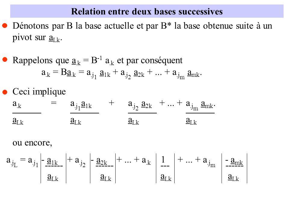Relation entre deux bases successives