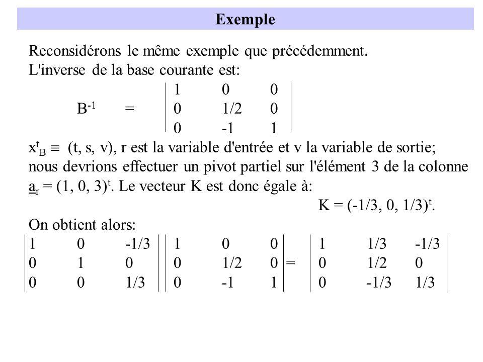 Exemple Reconsidérons le même exemple que précédemment. L inverse de la base courante est: 1 0 0.