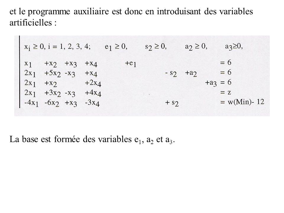 et le programme auxiliaire est donc en introduisant des variables