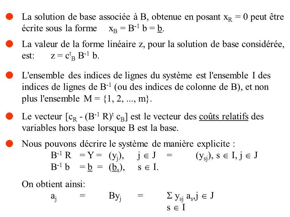 La solution de base associée à B, obtenue en posant xR = 0 peut être