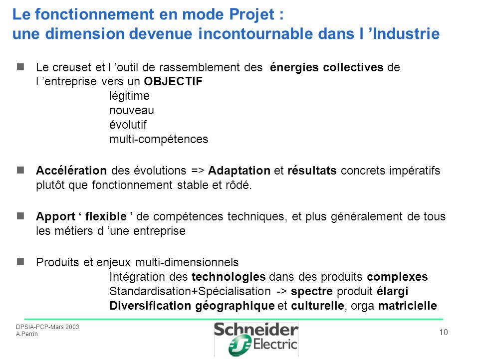 Le fonctionnement en mode Projet : une dimension devenue incontournable dans l 'Industrie