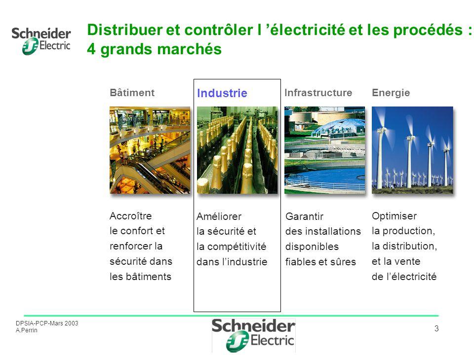 Distribuer et contrôler l 'électricité et les procédés :