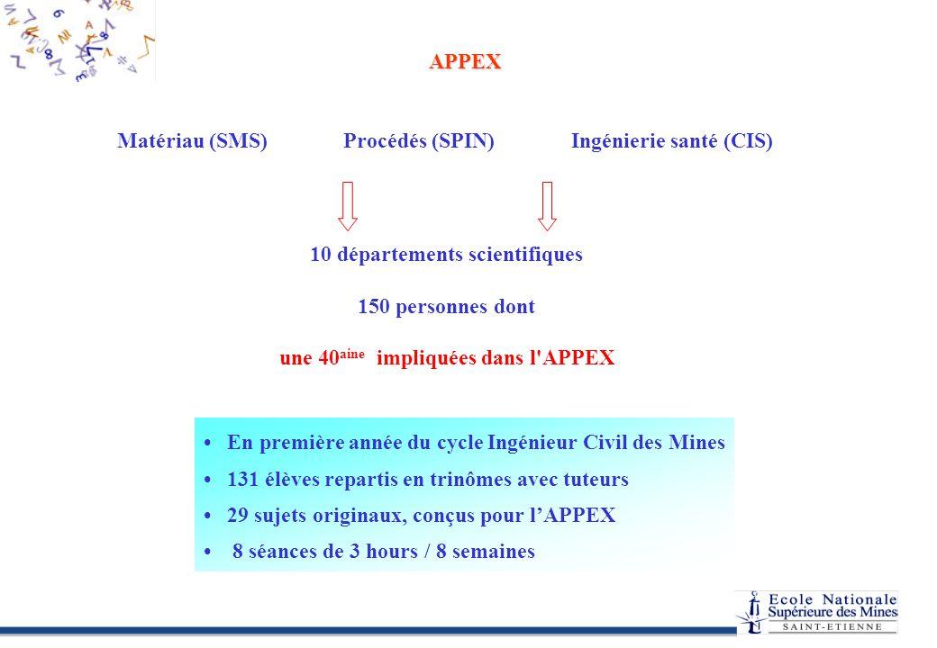 10 départements scientifiques une 40aine impliquées dans l APPEX