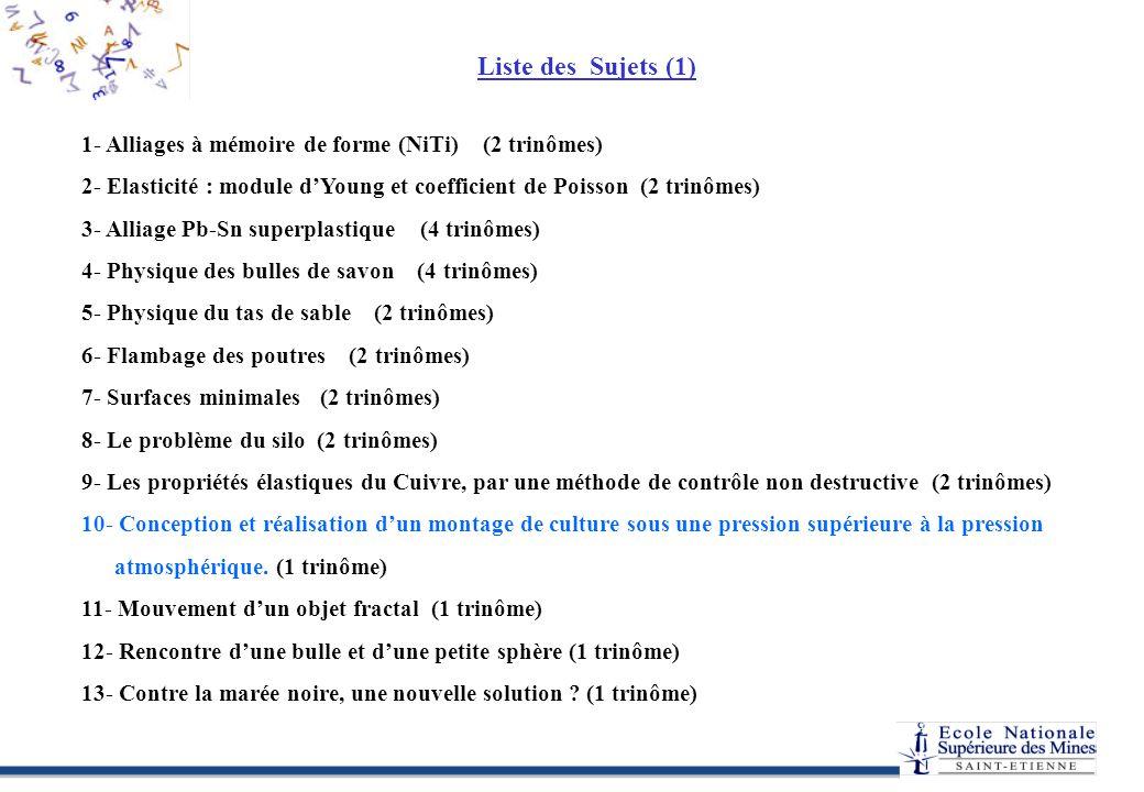 APPEX – Sujets 2005 1. D. Piot Alliages à mémoire de forme (NiTi) (2 trinômes, K2-05)