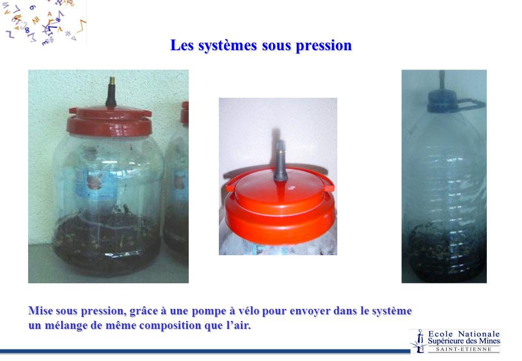 Les systèmes sous pression