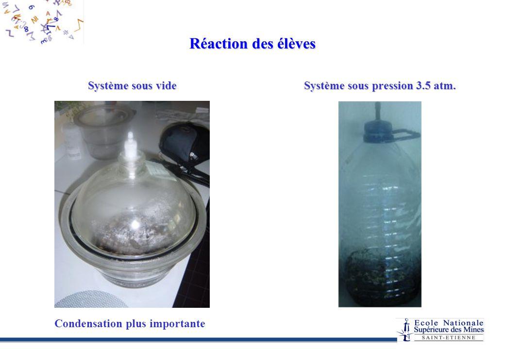Réaction des élèves Système sous vide Système sous pression 3.5 atm.
