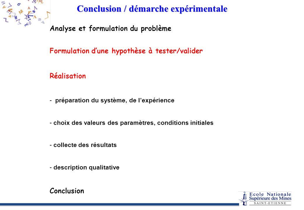 Conclusion / démarche expérimentale