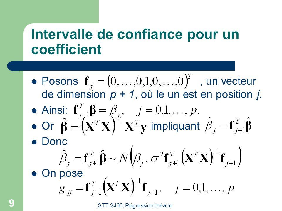 Intervalle de confiance pour un coefficient