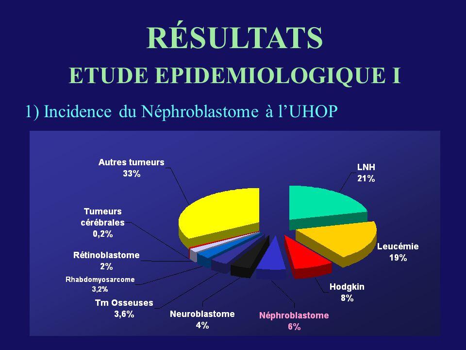 ETUDE EPIDEMIOLOGIQUE I